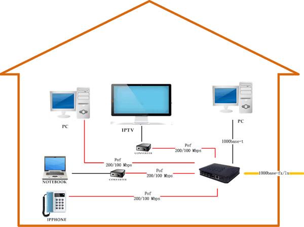 pof_solution solution amoyinfo